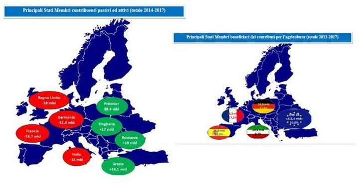 Partecipazione finanziaria dell'Italia all'Unione Europea: negli ultimi 5 anni, saldo negativo di 14,2 miliardi di euro. Per agricoltura e sviluppo rurale, assegnati 26,1 miliardi