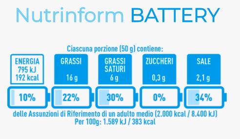 Nutrinform Battery, Confagricoltura: Sistema corretto per il consumatore. Sosteniamo unica alternativa a Nutriscore